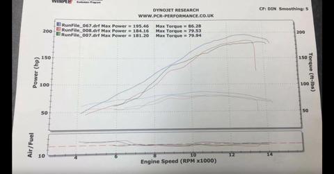 GSX-R1000パワーチェック表
