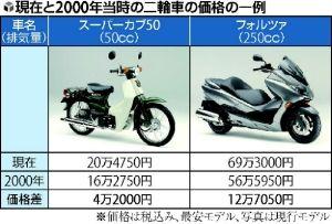 20100704-213180-1-N
